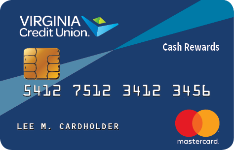 The Cash Rewards Mastercard.